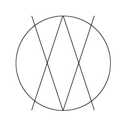 (3)オーバーサンプリング4x4倍